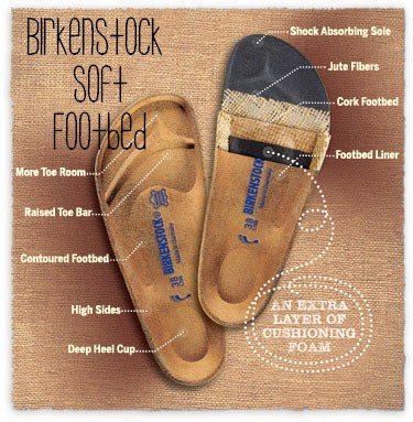 Birkenstock Granada Soft Footbed: Unsurpassed Comfort A Cup Vs C Cup