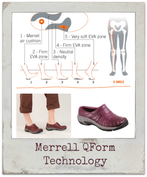 Comfortable Shoes For Back Pain