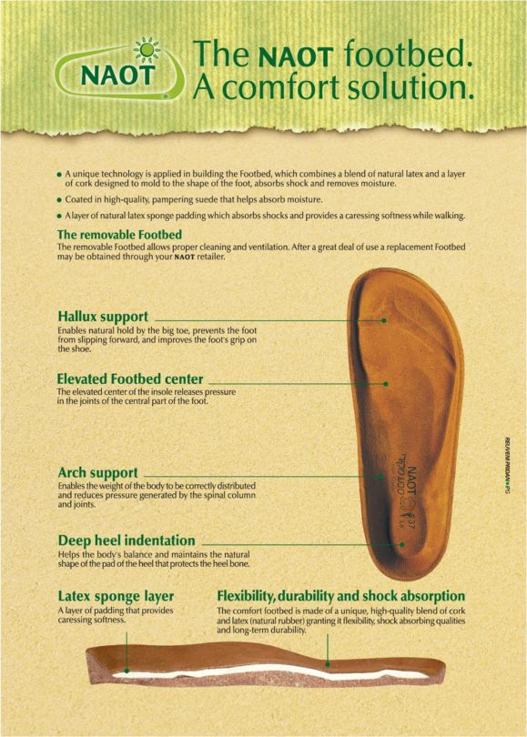 Best Shoes For Back Pain Zappos
